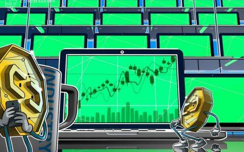 加密货币普遍攀升回暖,但总市值仍接近3个月低点