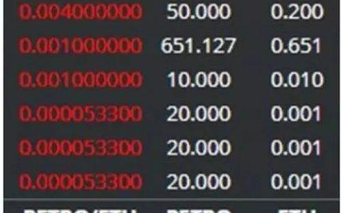 Petro成为首个法定数字货币,就意味着法币将被取代吗?