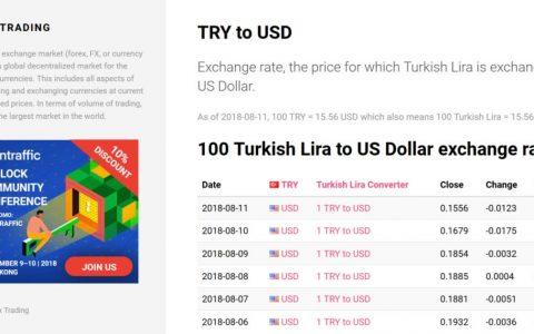 土耳其在哭泣,数字货币是救命稻草吗