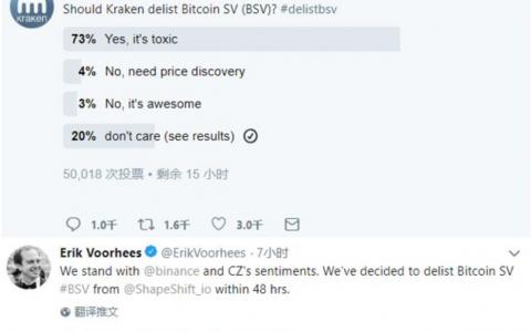 探讨:币安下架BSV,这件事做对了吗?