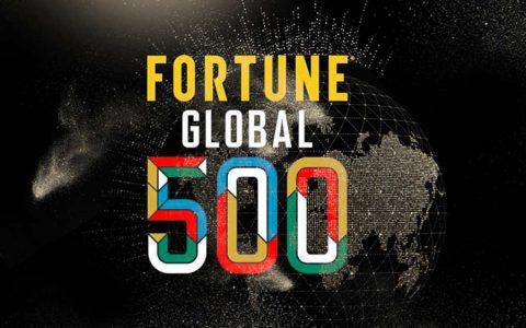 区块链暗潮,世界500强在行动(一)