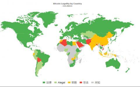 比特币在全球超过111个国家完全合法