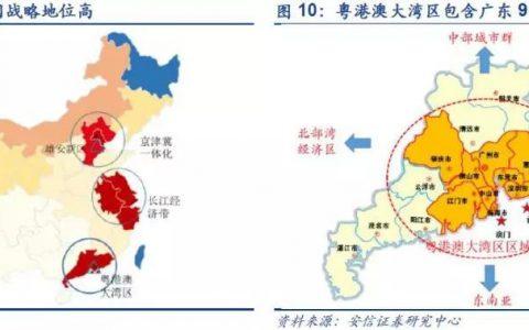 中国携区块链下一盘关乎中国新金融新经济的大棋,而深圳极有可能成为落子的第一步