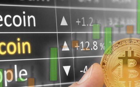 比特币6连跌,8月的行情会怎么走?