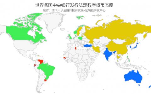 一文了解各国央行数字货币现状