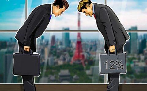 日本SBI集团将在新投资后开发加密货币衍生品平台