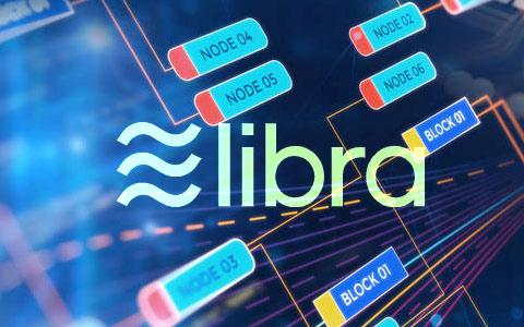 解读Libra——区块链资产向现实渐进