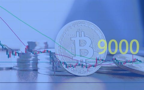 分析师称比特币可能恢复至9000美元,有哪些决定因素?