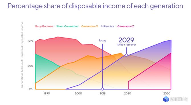比特币:财富转移时代的受益者