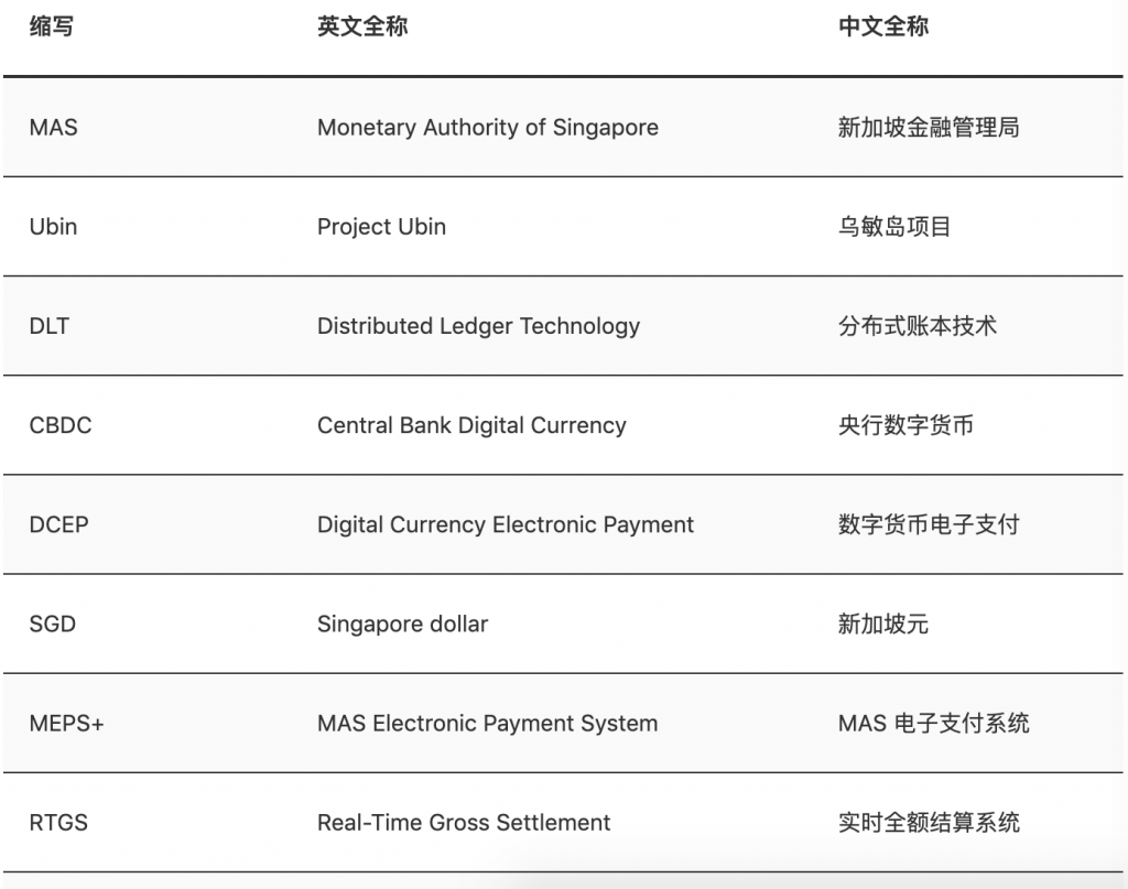 一文读懂新加坡央行数字货币计划 Ubin