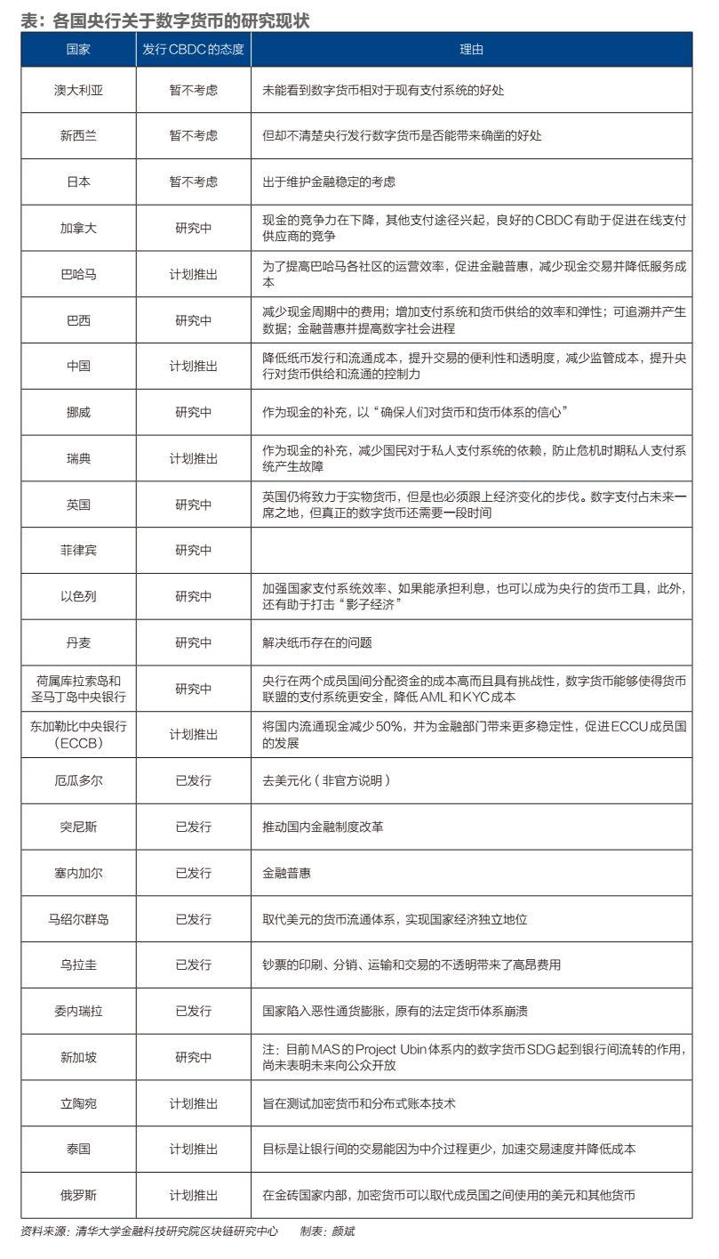 中国数字货币诞生前夜:央行试点,四大行赛马,能否领跑全球?