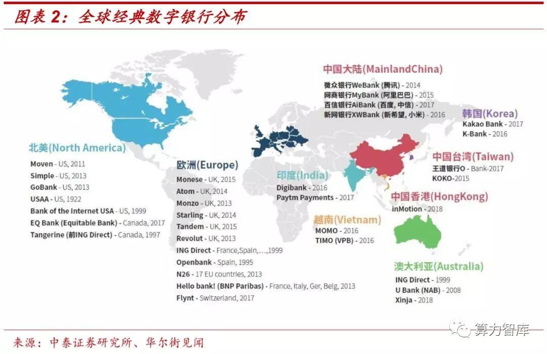 香港首家试业的虚拟银行众安银行震撼来袭,运用区块链等核心技术