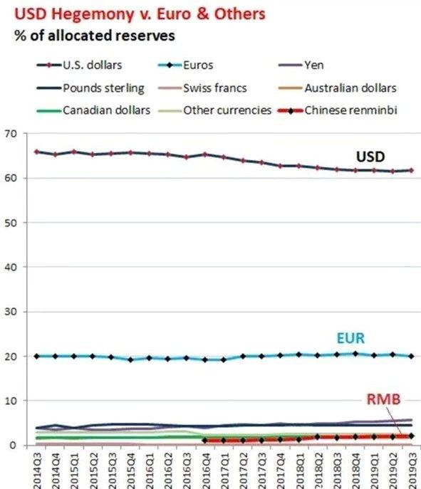 独家解读:高层频繁发声,IMF对各国央行数字货币态度如何?