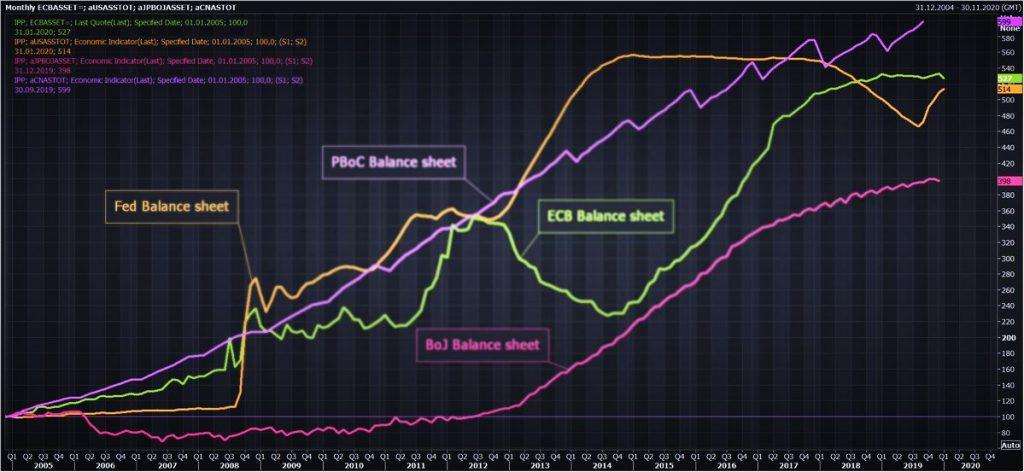 比特币如何解决全球中央银行的货币通胀