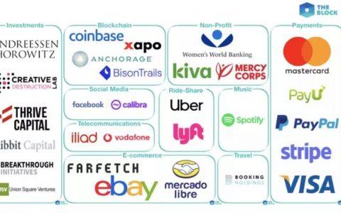 分析 | 从Libra的视角看,要如何治理加密市场