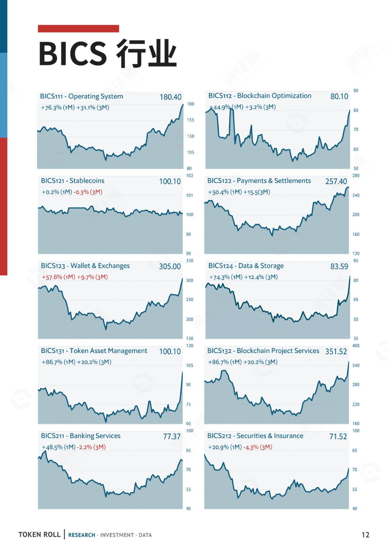 数据月报   一年之计在于春,减产之计在于囤