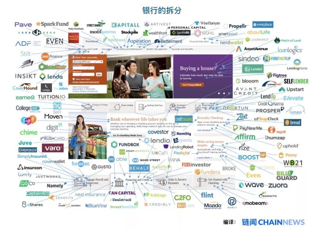 一文纵览金融科技基础设施变革趋势与市场全景