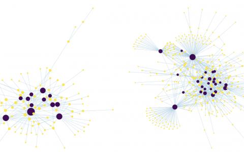 最新研究:闪电网络正变得越来越中心化,节点数越多,中心化越严重