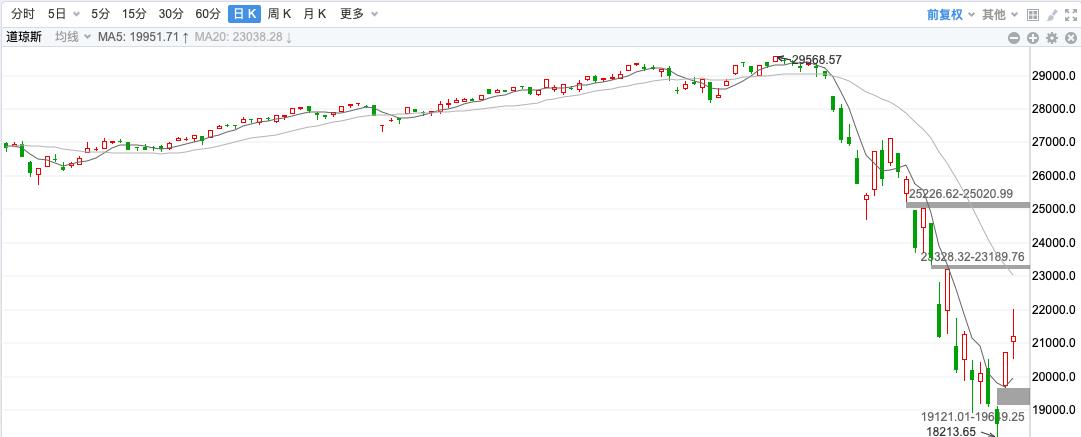 金融市场黑天鹅事件频发,加密货币如何布局?看资深分析师怎么建议