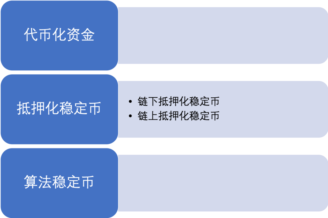 央行数字货币与稳定币:加密支付的游戏规则改变者?(下)