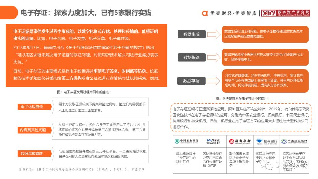 中国银行业区块链应用与探索报告(2020):50家银行样本,系统分析银行区块链应用