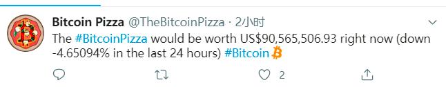 """.22比特币披萨节,程序员""""一顿吃下6.3亿""""始末"""""""