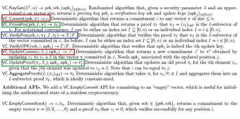 以太坊颠覆了以太坊:引入密码学实现 2.0 性能突破