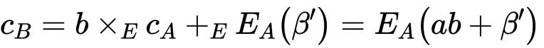 比原链研究院 | 一种基于MOV/OFMF框架的交叉跨链系统