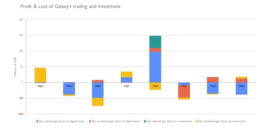 令人咋舌,机构投资者也会亏损 ?