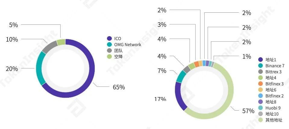 数字资产支付行业研究报告