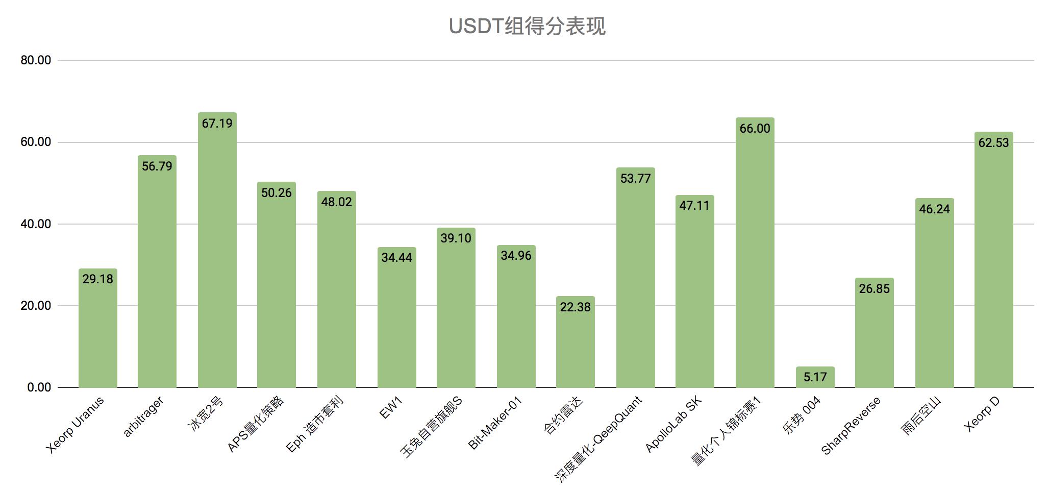 短期内黄金走势或将成为数字货币预判指标