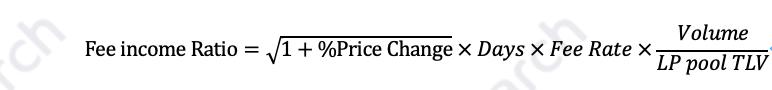 火币研究院:万字剖析AMM做市无常损失对冲和损益及期权对冲