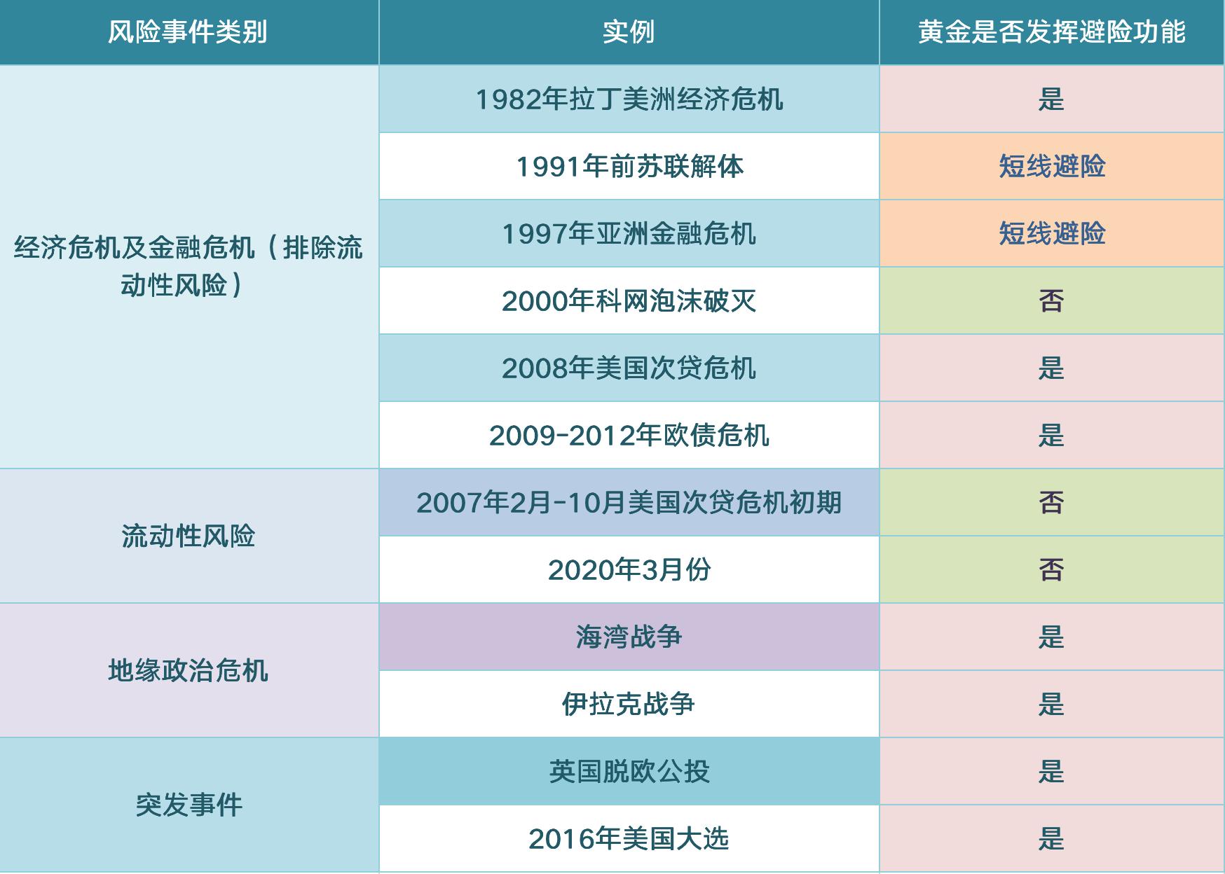 加密市场黑天鹅事件推演框架(下)