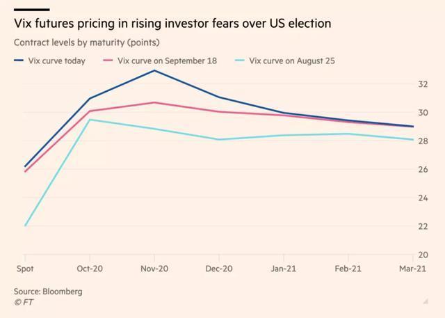 美国总统辩论引发担忧,对比特币和全球股市短期内会有什么影响?