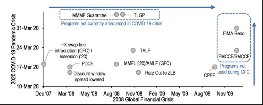 加密市场黑天鹅事件推演框架(上)