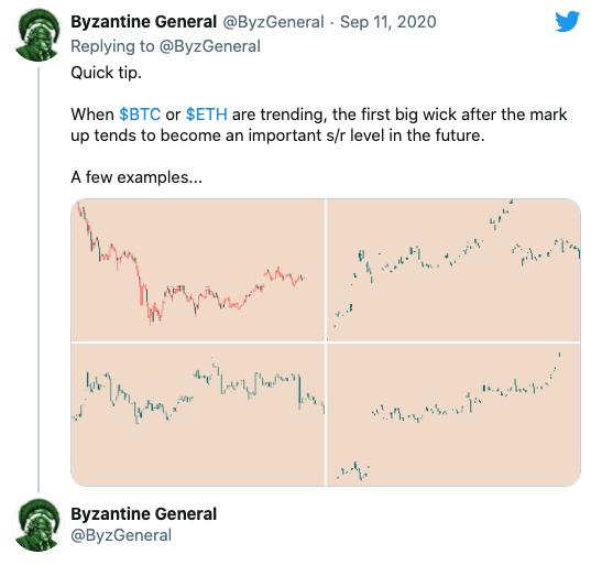 比特币价格在关键阻力位遭到多次拒绝后,第四季度面临更大的回调风险