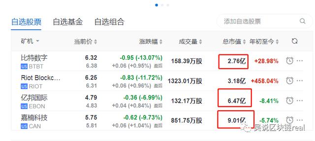 嘉楠Q3财报:预售金额近3亿 或进入数字货币行业 股价两月涨200%