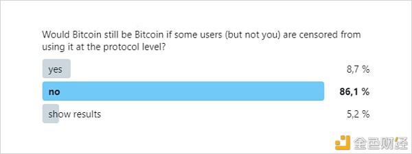 Bitcoin 缕破新高 其核心价值究竟是什么?