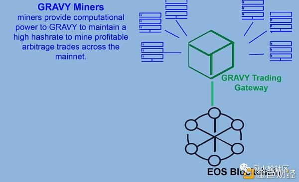 探秘谷底的EOS圈:谁清了仓 谁又在坚守