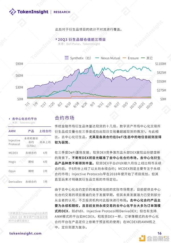 """020年DeFi行业发展:乐高、AMM、DAI等"""""""