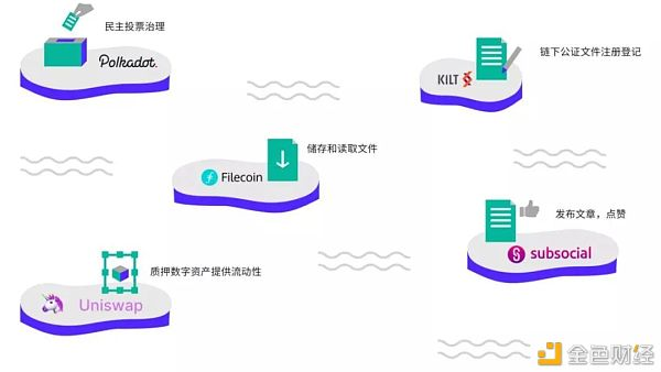 Litentry:波卡生态上的跨链信息聚合器