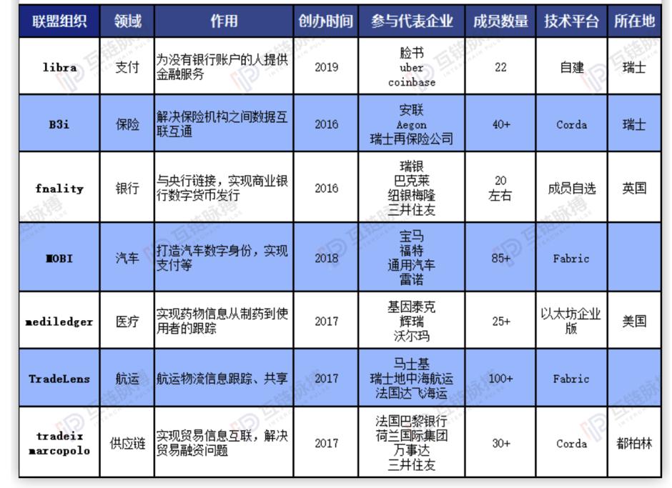 观点 | 当前中国区块链产业中存在的四大风险