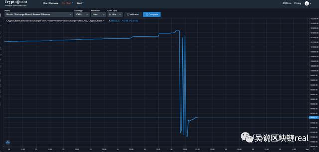 OKEx开放提币之后 币安和火币又发生了什么?