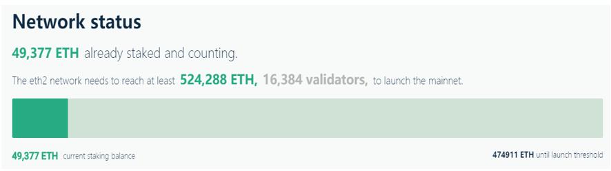 速懂ETH 2.0升级特点与思考点