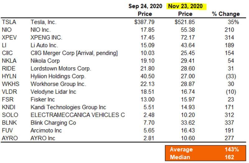 闷声发大财!比特币矿企股票年内平均回报率已超300%