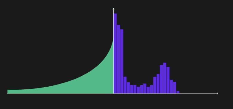 Uniswap 的成功机遇在于复制对冲基金之王 Citadel 的夏普率