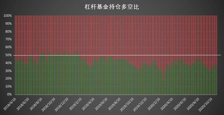 """比特币持仓周报:大型机构""""预见""""上周上涨,短期获利了结盘涌现"""
