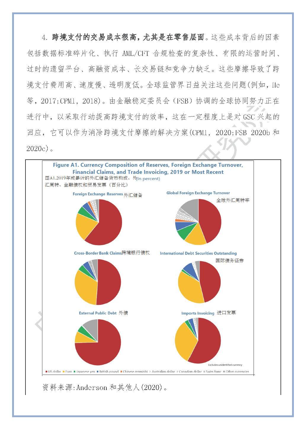 IMF报告 | 跨境数字货币:对宏观金融的影响(附译文)