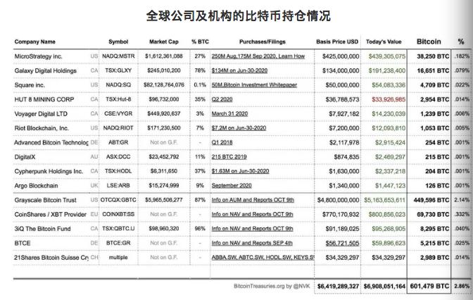 疯狂的比特币:突破16000美元,8个月暴涨近350%,距离2万美元还有多远