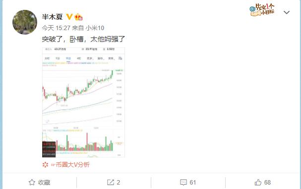 巴比特原创 | BTC突破14000!中国投资人集体踏空?